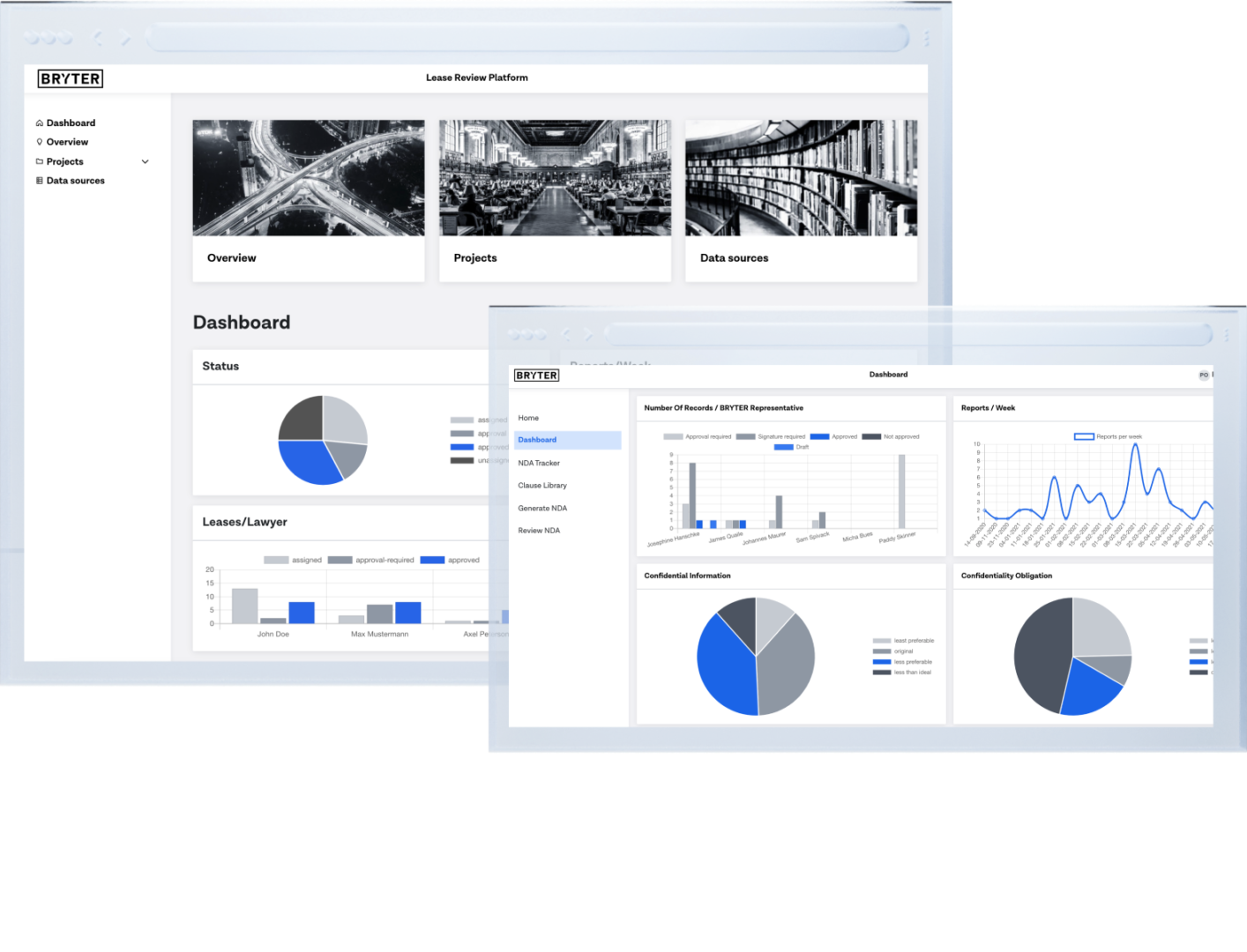 Build analytics tools and dashboards